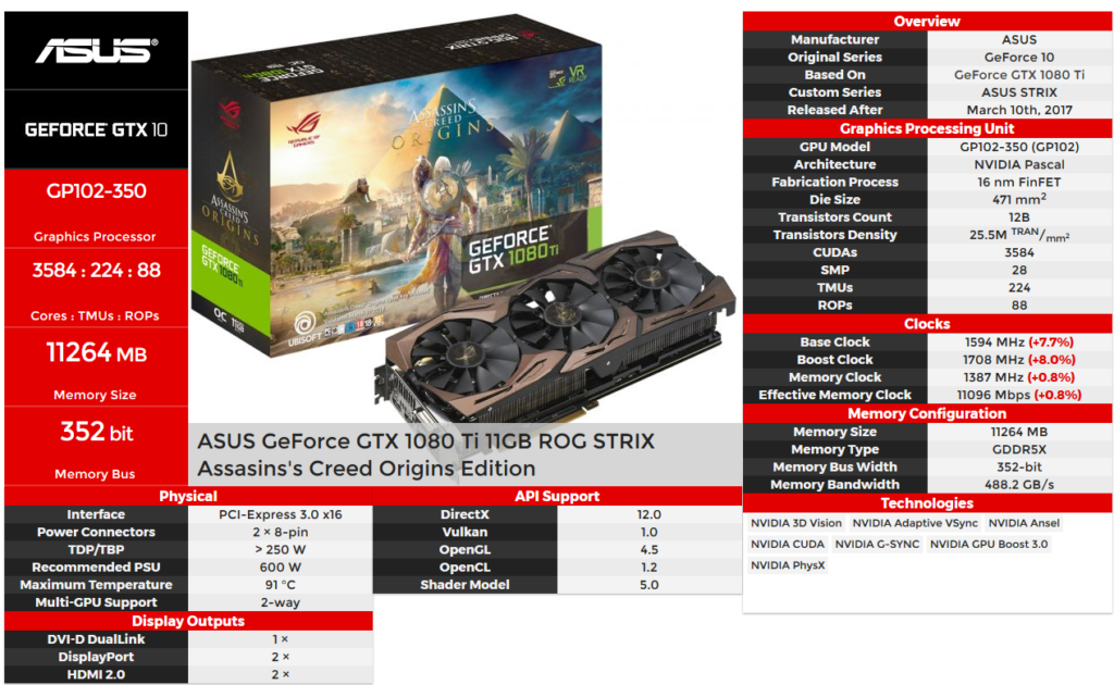 ASUS ROG STRIX 1080 Ti Assassin's Creed Origins Edition Specifications